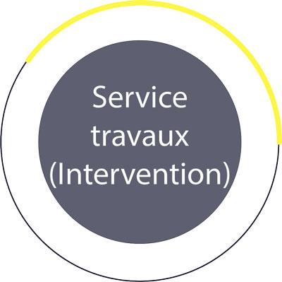 service Travaux